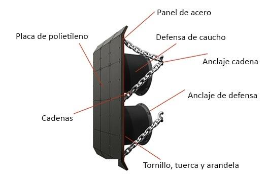 componentes-defensas-marinas-prosertek