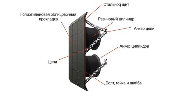fender-componets-russian-proserte-spec