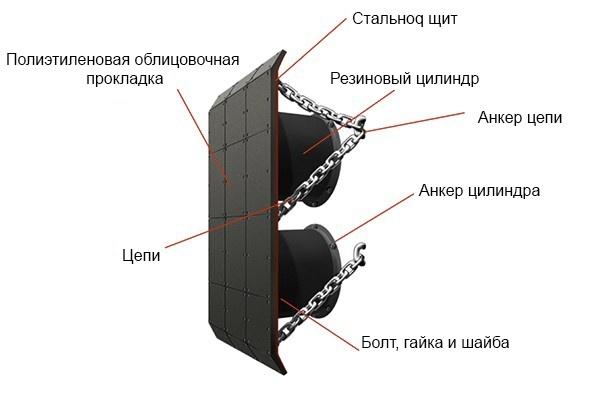 fender-componets-russian-prosertek