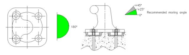 hammer-angle-prosertek