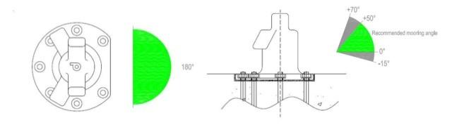 horn-bollard-angle-prosertek