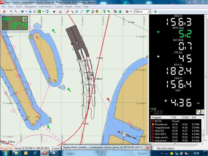 Sistema de Ayuda a la Navegación